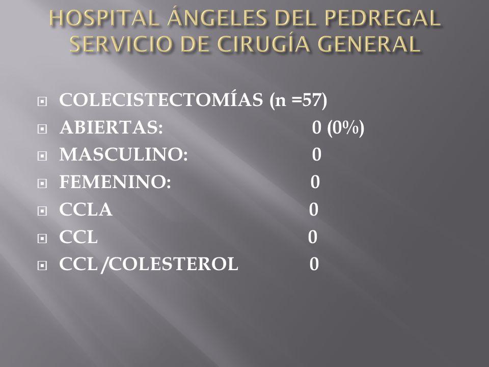 COLECISTECTOMÍAS (n =57) ABIERTAS: 0 (0%) MASCULINO: 0 FEMENINO: 0 CCLA 0 CCL 0 CCL /COLESTEROL 0