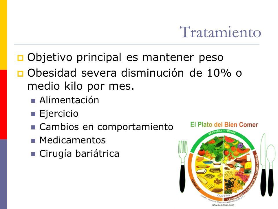 Tratamiento Objetivo principal es mantener peso Obesidad severa disminución de 10% o medio kilo por mes. Alimentación Ejercicio Cambios en comportamie