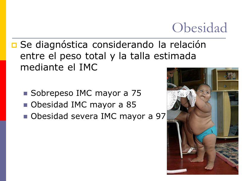 Obesidad Se diagnóstica considerando la relación entre el peso total y la talla estimada mediante el IMC Sobrepeso IMC mayor a 75 Obesidad IMC mayor a