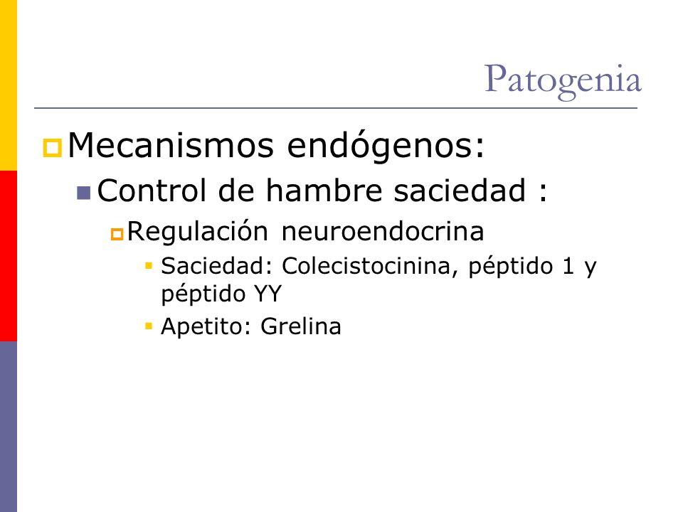 Patogenia Mecanismos endógenos: Control de hambre saciedad : Regulación neuroendocrina Saciedad: Colecistocinina, péptido 1 y péptido YY Apetito: Grel