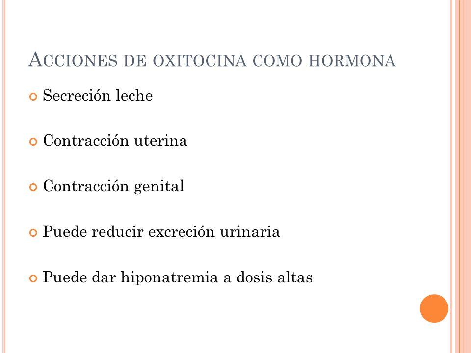 A CCIONES DE OXITOCINA COMO HORMONA Secreción leche Contracción uterina Contracción genital Puede reducir excreción urinaria Puede dar hiponatremia a