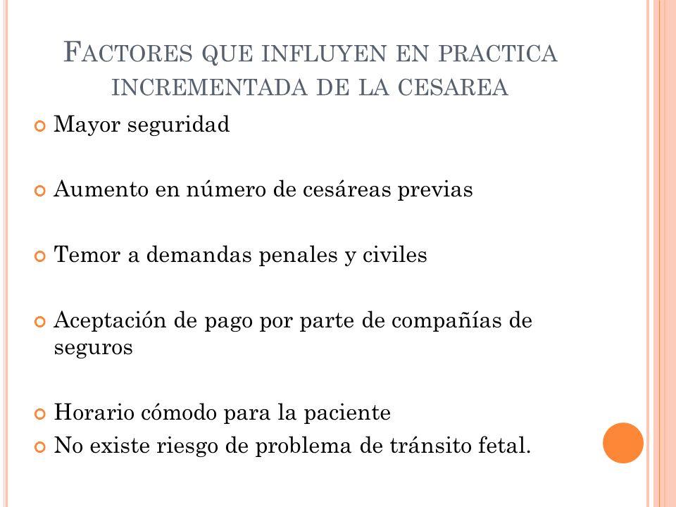 F ACTORES QUE INFLUYEN EN PRACTICA INCREMENTADA DE LA CESAREA Mayor seguridad Aumento en número de cesáreas previas Temor a demandas penales y civiles