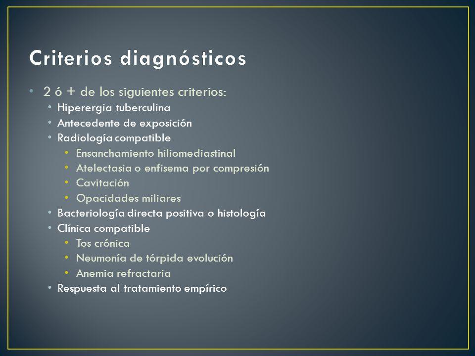 2 ó + de los siguientes criterios: Hiperergia tuberculina Antecedente de exposición Radiología compatible Ensanchamiento hiliomediastinal Atelectasia