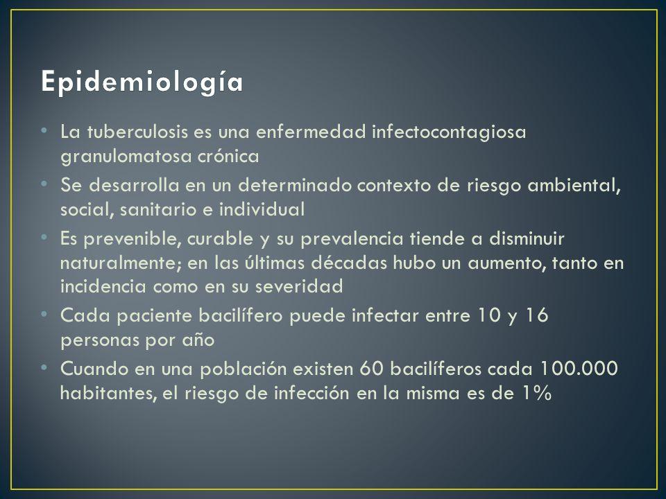 La tuberculosis es una enfermedad infectocontagiosa granulomatosa crónica Se desarrolla en un determinado contexto de riesgo ambiental, social, sanita
