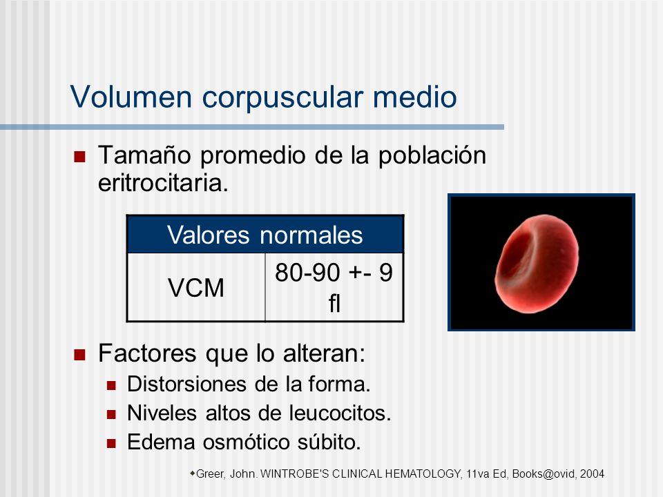 Volumen corpuscular medio Tamaño promedio de la población eritrocitaria. Factores que lo alteran: Distorsiones de la forma. Niveles altos de leucocito
