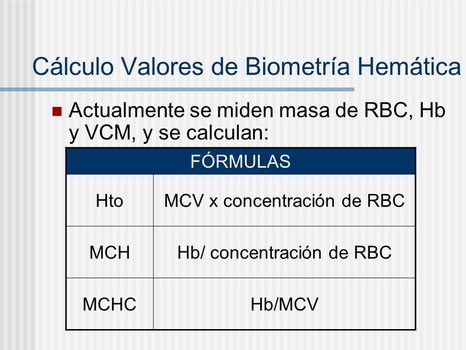 Cálculo Valores de Biometría Hemática Actualmente se miden masa de RBC, Hb y VCM, y se calculan: FÓRMULAS HtoMCV x concentración de RBC MCHHb/ concent
