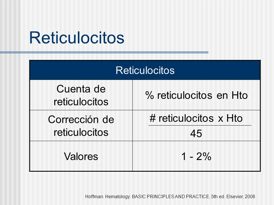 Reticulocitos Hoffman. Hematology: BASIC PRINCIPLES AND PRACTICE, 5th ed. Elsevier, 2008 Reticulocitos Cuenta de reticulocitos % reticulocitos en Hto