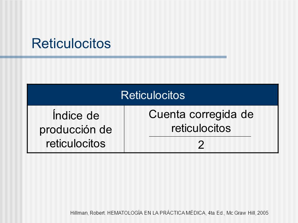 Reticulocitos Hillman, Robert. HEMATOLOGÍA EN LA PRÁCTICA MÉDICA, 4ta Ed., Mc Graw Hill, 2005 Reticulocitos Índice de producción de reticulocitos Cuen