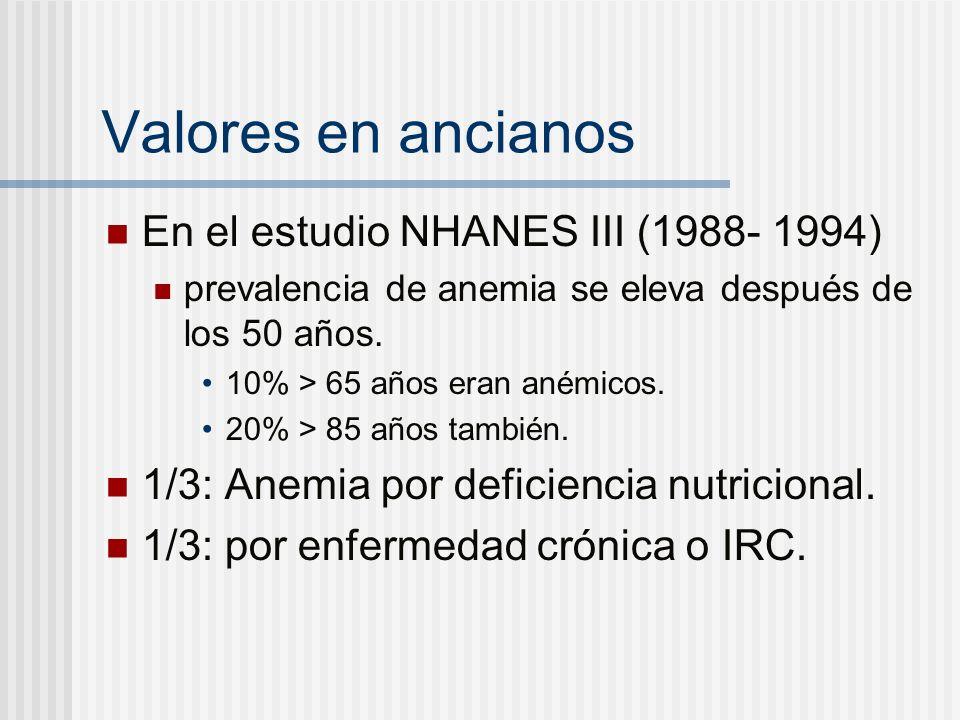 Valores en ancianos En el estudio NHANES III (1988- 1994) prevalencia de anemia se eleva después de los 50 años. 10% > 65 años eran anémicos. 20% > 85