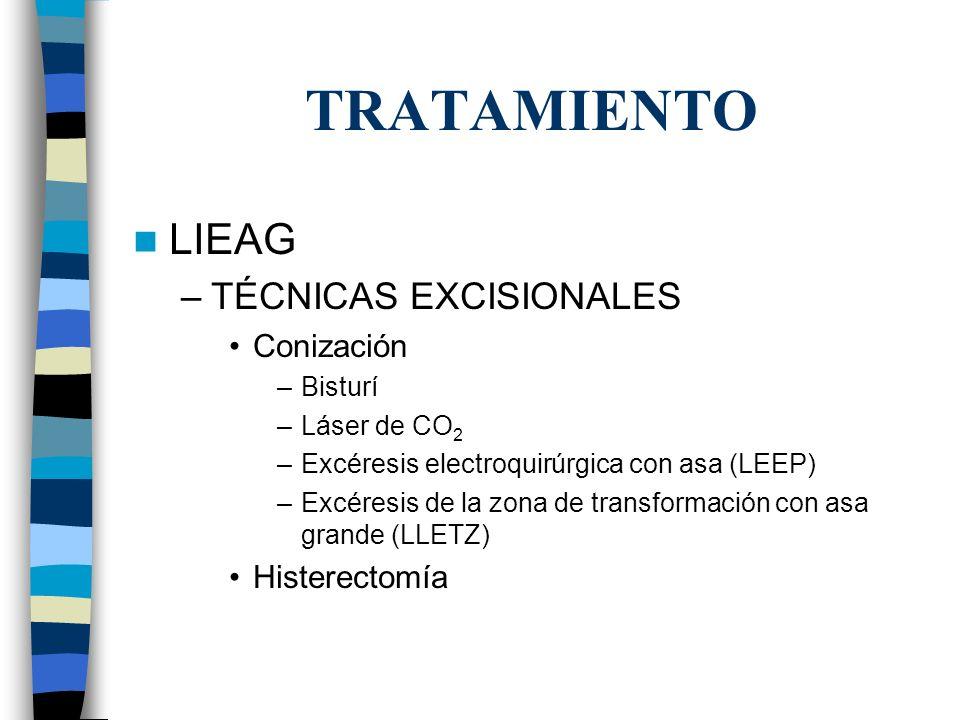 TRATAMIENTO LIEAG –TÉCNICAS EXCISIONALES Conización –Bisturí –Láser de CO 2 –Excéresis electroquirúrgica con asa (LEEP) –Excéresis de la zona de trans