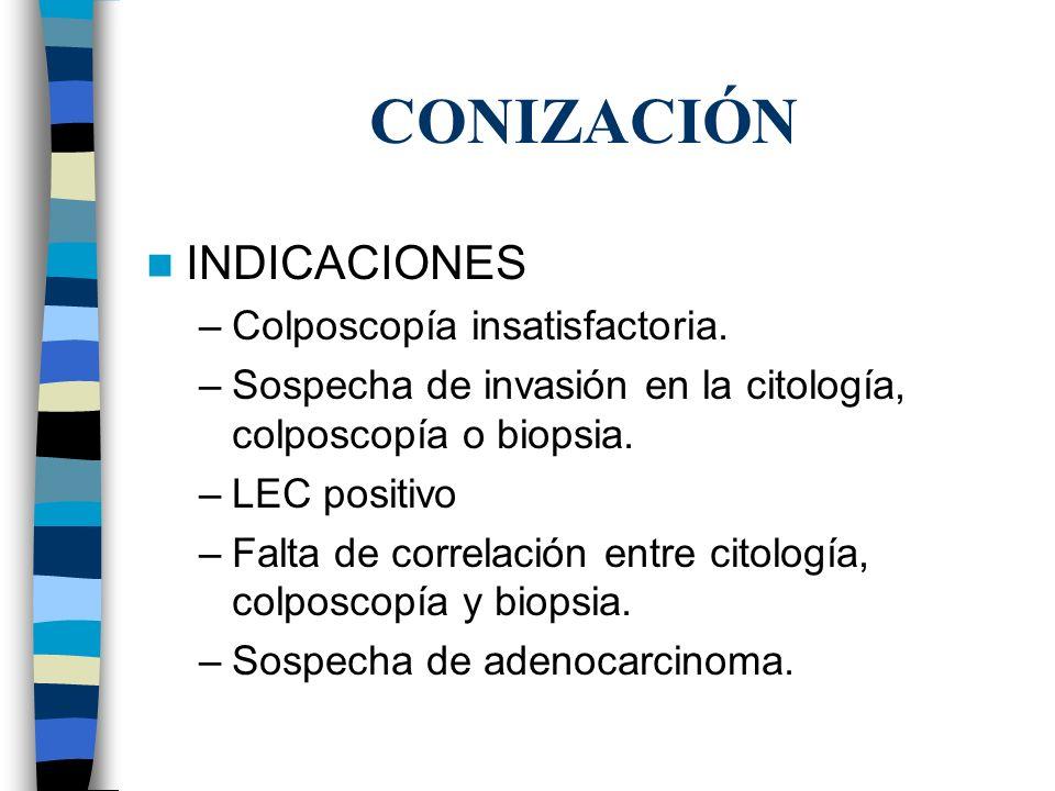 CONIZACIÓN INDICACIONES –Colposcopía insatisfactoria. –Sospecha de invasión en la citología, colposcopía o biopsia. –LEC positivo –Falta de correlació