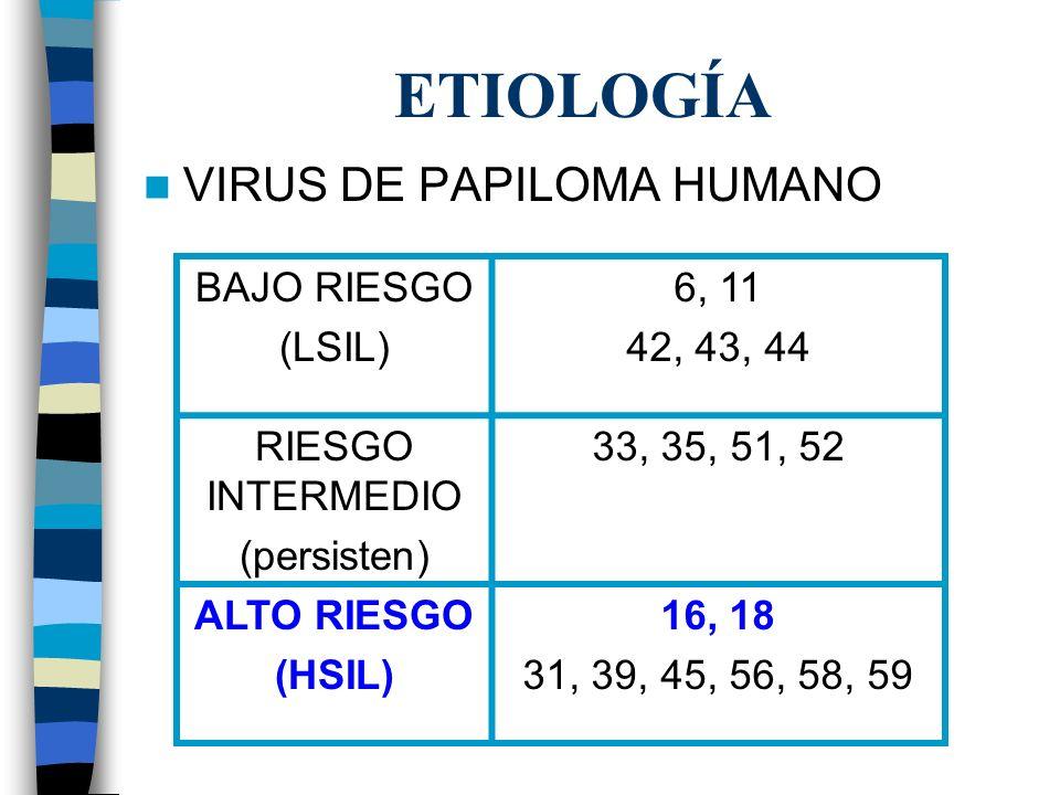 ETIOLOGÍA VIRUS DE PAPILOMA HUMANO BAJO RIESGO (LSIL) 6, 11 42, 43, 44 RIESGO INTERMEDIO (persisten) 33, 35, 51, 52 ALTO RIESGO (HSIL) 16, 18 31, 39,