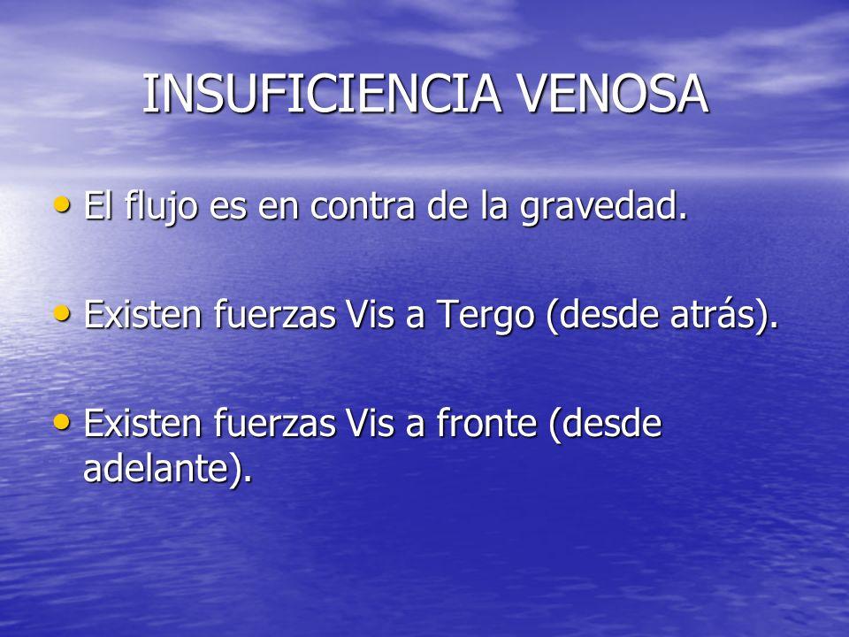 INSUFICIENCIA VENOSA El flujo es en contra de la gravedad. El flujo es en contra de la gravedad. Existen fuerzas Vis a Tergo (desde atrás). Existen fu