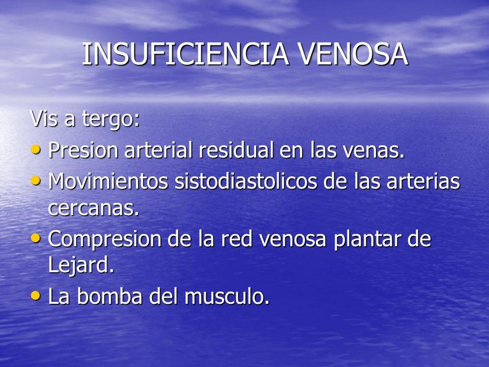 INSUFICIENCIA VENOSA Vis a tergo: Presion arterial residual en las venas. Presion arterial residual en las venas. Movimientos sistodiastolicos de las