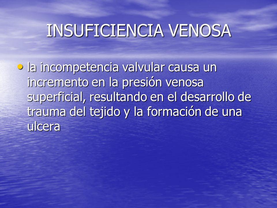 INSUFICIENCIA VENOSA la incompetencia valvular causa un incremento en la presión venosa superficial, resultando en el desarrollo de trauma del tejido