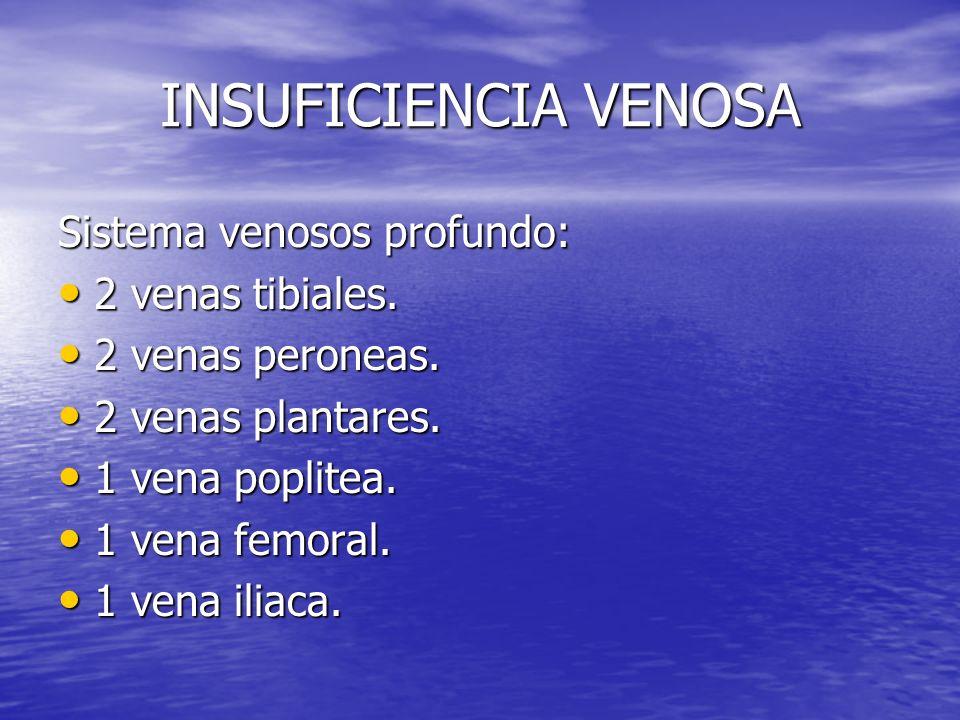 INSUFICIENCIA VENOSA Vis a Fronte: Excursion diafragmatica comprimiendo y descomprimiendo las visceras.