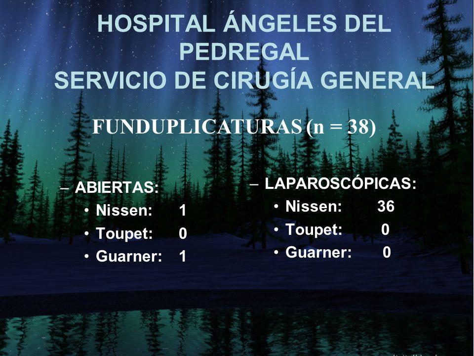 HOSPITAL ÁNGELES DEL PEDREGAL SERVICIO DE CIRUGÍA GENERAL –ABIERTAS: Nissen: 1 Toupet:0 Guarner:1 –LAPAROSCÓPICAS: Nissen: 36 Toupet: 0 Guarner: 0 FUNDUPLICATURAS (n = 38)