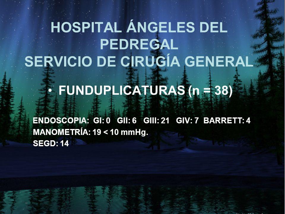 HOSPITAL ÁNGELES DEL PEDREGAL SERVICIO DE CIRUGÍA GENERAL FUNDUPLICATURAS (n = 38) ENDOSCOPIA: GI: 0 GII: 6 GIII: 21 GIV: 7 BARRETT: 4 MANOMETRÍA: 19 < 10 mmHg.