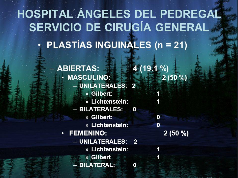 HOSPITAL ÁNGELES DEL PEDREGAL SERVICIO DE CIRUGÍA GENERAL PLASTÍAS INGUINALES (n = 21) –ABIERTAS:4 (19.1 %) MASCULINO: 2 (50 %) –UNILATERALES: 2 »Gilbert: 1 »Lichtenstein: 1 –BILATERALES: 0 »Gilbert: 0 »Lichtenstein: 0 FEMENINO: 2 (50 %) –UNILATERALES: 2 »Lichtenstein: 1 »Gilbert 1 –BILATERAL: 0