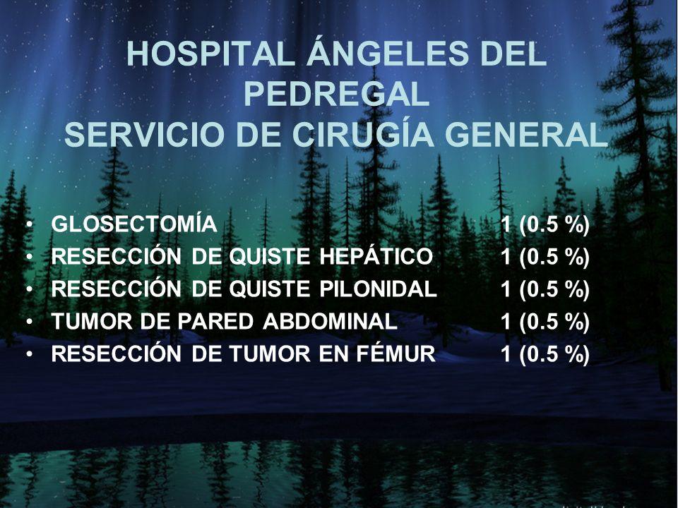 HOSPITAL ÁNGELES DEL PEDREGAL SERVICIO DE CIRUGÍA GENERAL GLOSECTOMÍA 1 (0.5 %) RESECCIÓN DE QUISTE HEPÁTICO 1 (0.5 %) RESECCIÓN DE QUISTE PILONIDAL 1 (0.5 %) TUMOR DE PARED ABDOMINAL1 (0.5 %) RESECCIÓN DE TUMOR EN FÉMUR 1 (0.5 %)