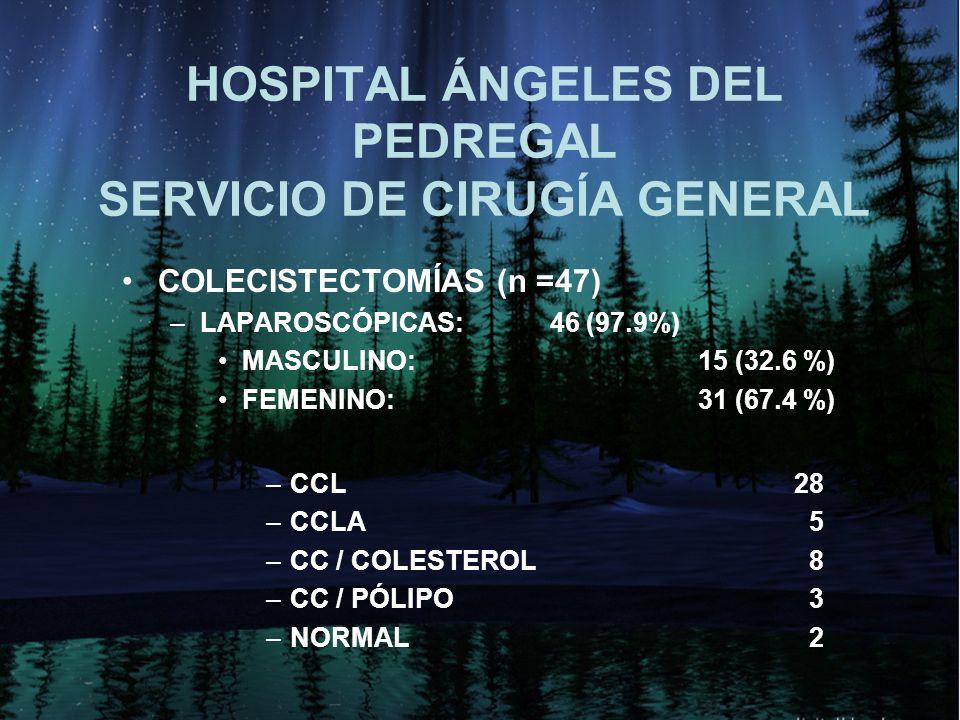 HOSPITAL ÁNGELES DEL PEDREGAL SERVICIO DE CIRUGÍA GENERAL COLECISTECTOMÍAS (n =47) –LAPAROSCÓPICAS: 46 (97.9%) MASCULINO: 15 (32.6 %) FEMENINO: 31 (67.4 %) –CCL 28 –CCLA 5 –CC / COLESTEROL 8 –CC / PÓLIPO 3 –NORMAL 2