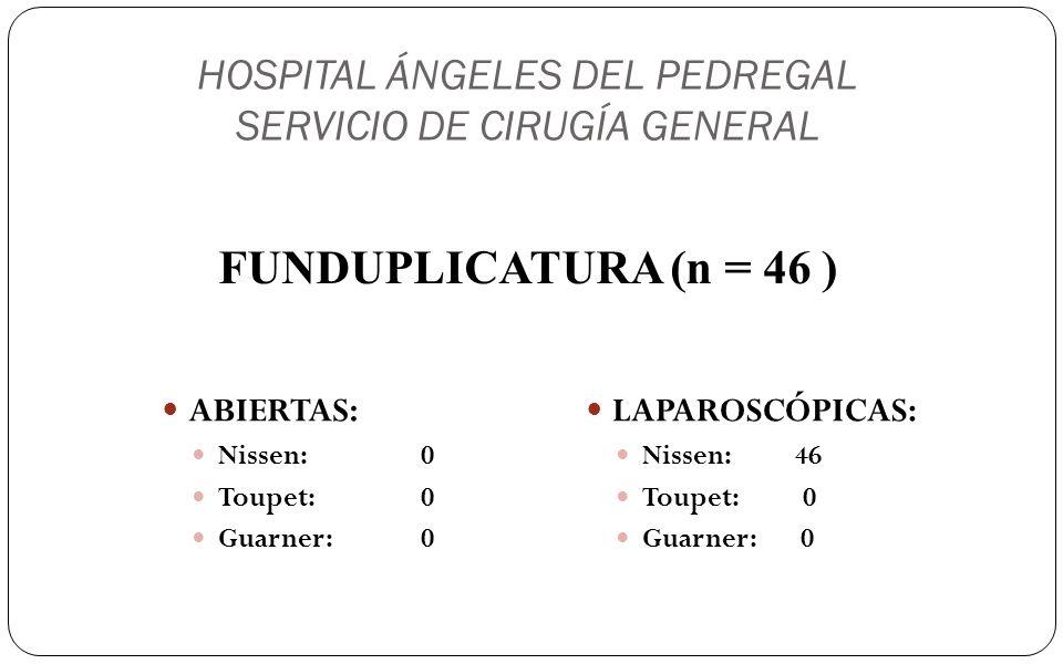 HOSPITAL ÁNGELES DEL PEDREGAL SERVICIO DE CIRUGÍA GENERAL ABIERTAS: Nissen: 0 Toupet: 0 Guarner:0 LAPAROSCÓPICAS: Nissen: 46 Toupet: 0 Guarner: 0 FUND