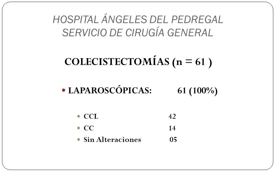 HOSPITAL ÁNGELES DEL PEDREGAL SERVICIO DE CIRUGÍA GENERAL COLECISTECTOMÍAS (n = 61 ) LAPAROSCÓPICAS: 61 (100%) CCL 42 CC 14 Sin Alteraciones 05
