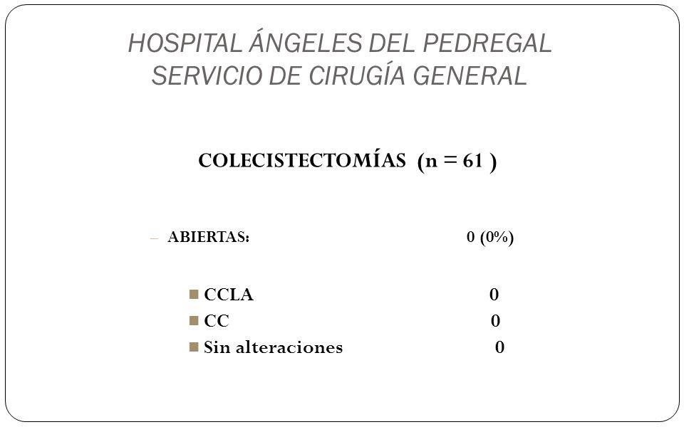 HOSPITAL ÁNGELES DEL PEDREGAL SERVICIO DE CIRUGÍA GENERAL COLECISTECTOMÍAS (n = 61 ) – ABIERTAS: 0 (0%) CCLA 0 CC 0 Sin alteraciones 0
