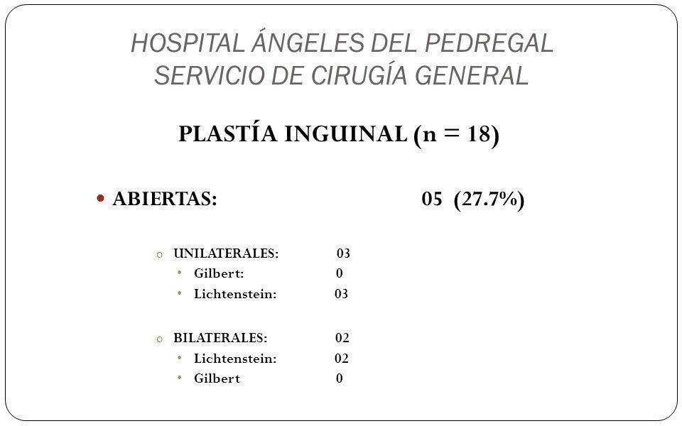 HOSPITAL ÁNGELES DEL PEDREGAL SERVICIO DE CIRUGÍA GENERAL PLASTÍA INGUINAL (n = 18) ABIERTAS: 05 (27.7%) oUNILATERALES: 03 Gilbert: 0 Lichtenstein: 03