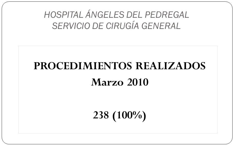 HOSPITAL ÁNGELES DEL PEDREGAL SERVICIO DE CIRUGÍA GENERAL PROCEDIMIENTOS REALIZADOS Marzo 2010 238 (100%)