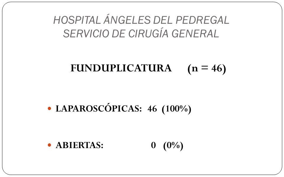 HOSPITAL ÁNGELES DEL PEDREGAL SERVICIO DE CIRUGÍA GENERAL FUNDUPLICATURA (n = 46) LAPAROSCÓPICAS: 46 (100%) ABIERTAS: 0 (0%)