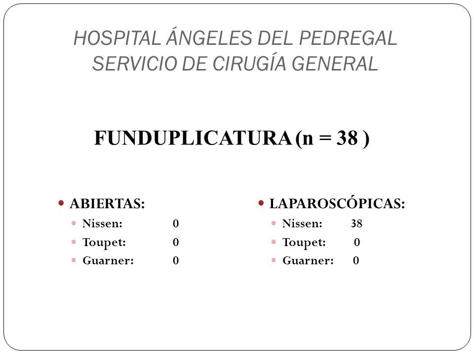 HOSPITAL ÁNGELES DEL PEDREGAL SERVICIO DE CIRUGÍA GENERAL ABIERTAS: Nissen: 0 Toupet: 0 Guarner:0 LAPAROSCÓPICAS: Nissen: 38 Toupet: 0 Guarner: 0 FUND