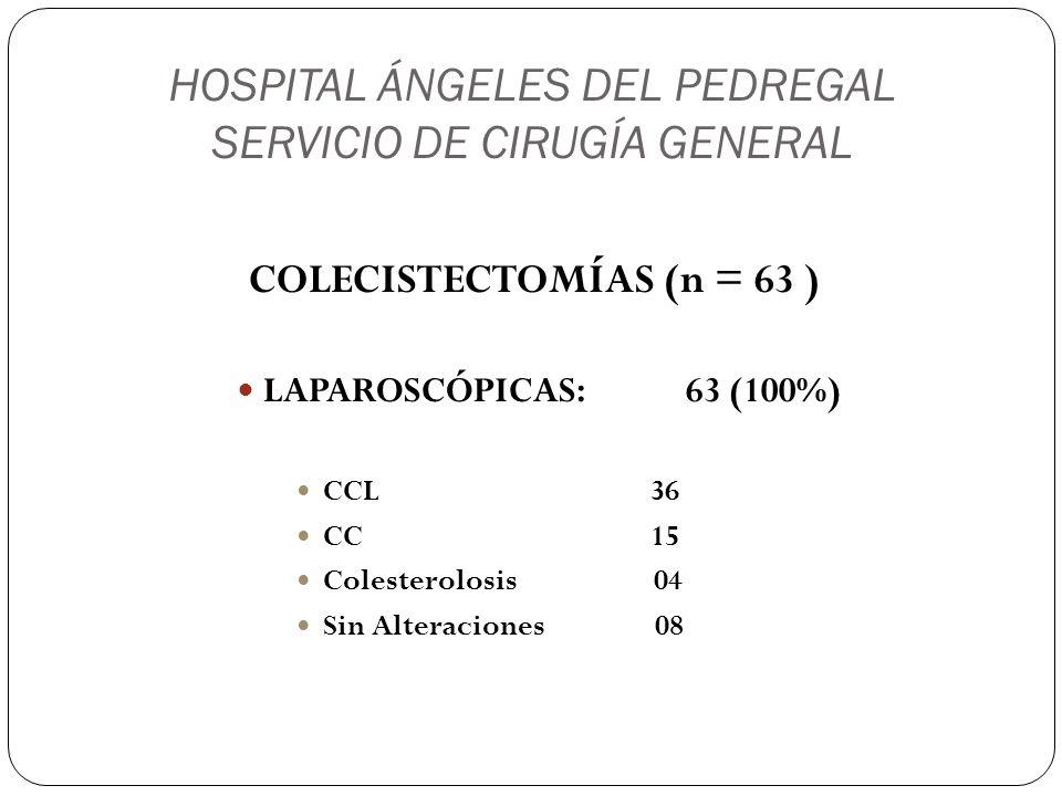HOSPITAL ÁNGELES DEL PEDREGAL SERVICIO DE CIRUGÍA GENERAL COLECISTECTOMÍAS (n = 63 ) LAPAROSCÓPICAS: 63 (100%) CCL 36 CC 15 Colesterolosis 04 Sin Alte