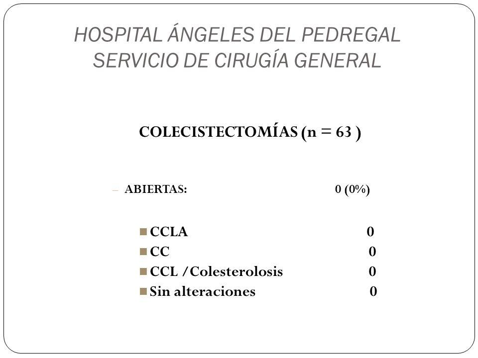 HOSPITAL ÁNGELES DEL PEDREGAL SERVICIO DE CIRUGÍA GENERAL COLECISTECTOMÍAS (n = 63 ) – ABIERTAS: 0 (0%) CCLA 0 CC 0 CCL /Colesterolosis 0 Sin alteraci