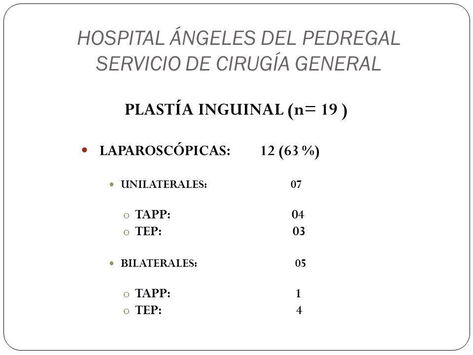 HOSPITAL ÁNGELES DEL PEDREGAL SERVICIO DE CIRUGÍA GENERAL PLASTÍA INGUINAL (n= 19 ) LAPAROSCÓPICAS: 12 (63 %) UNILATERALES: 07 oTAPP: 04 oTEP: 03 BILA