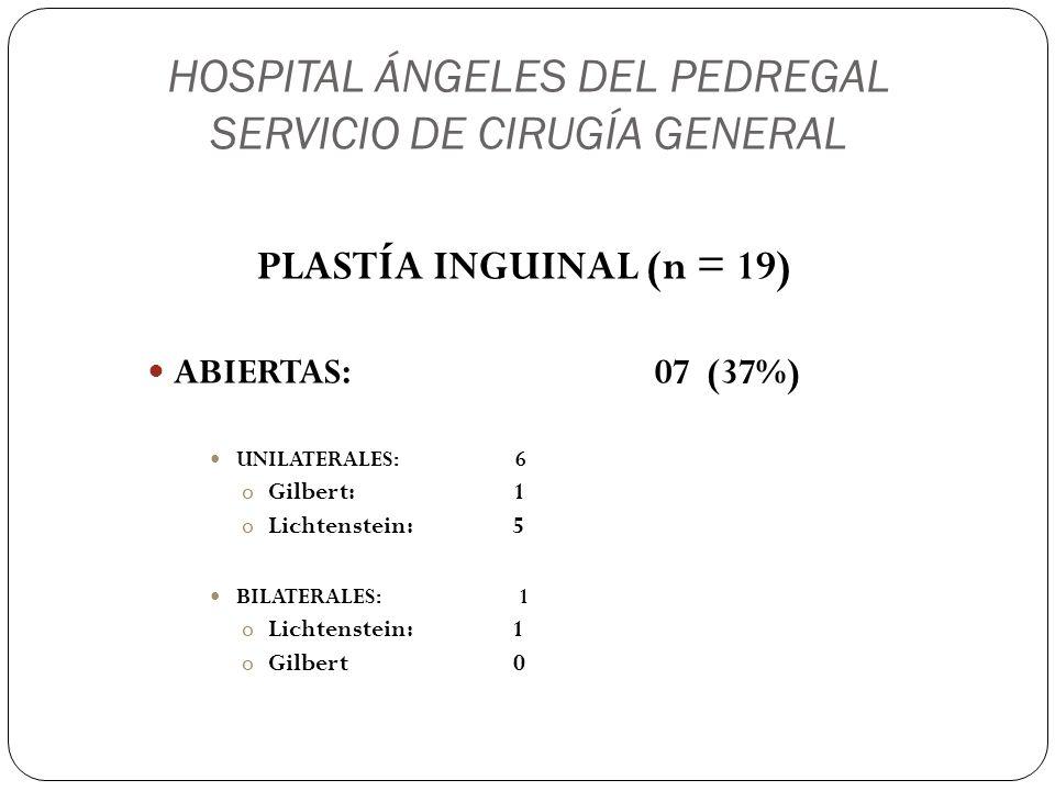 HOSPITAL ÁNGELES DEL PEDREGAL SERVICIO DE CIRUGÍA GENERAL PLASTÍA INGUINAL (n = 19) ABIERTAS: 07 (37%) UNILATERALES: 6 oGilbert: 1 oLichtenstein: 5 BI