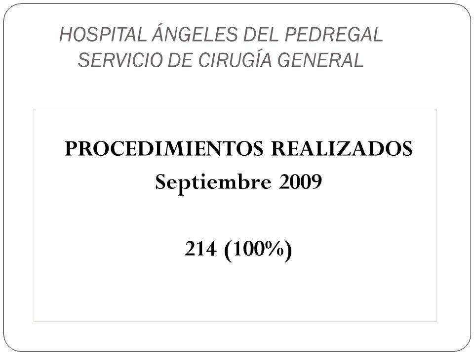 HOSPITAL ÁNGELES DEL PEDREGAL SERVICIO DE CIRUGÍA GENERAL PROCEDIMIENTOS REALIZADOS Septiembre 2009 214 (100%)