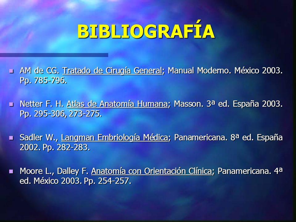 BIBLIOGRAFÍA AM de CG. Tratado de Cirugía General; Manual Moderno. México 2003. Pp. 785-796. AM de CG. Tratado de Cirugía General; Manual Moderno. Méx