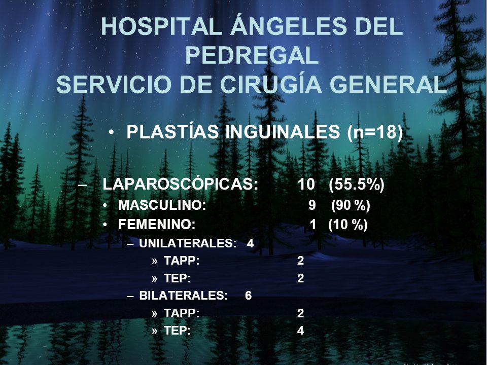 HOSPITAL ÁNGELES DEL PEDREGAL SERVICIO DE CIRUGÍA GENERAL PLASTÍAS INGUINALES (n=18) – LAPAROSCÓPICAS:10 (55.5%) MASCULINO: 9 (90 %) FEMENINO: 1 (10 %