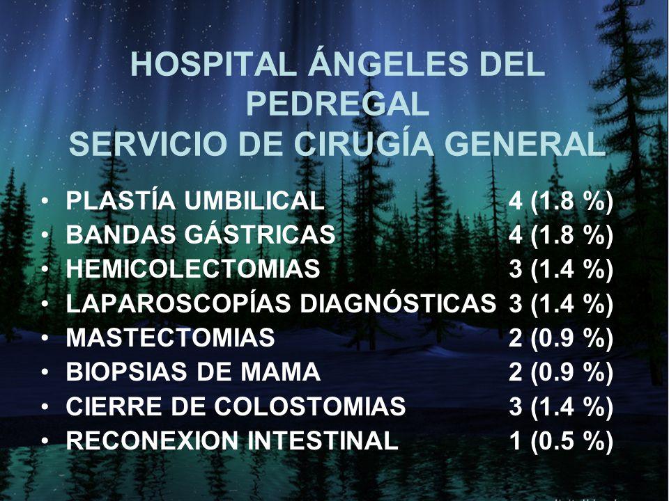 HOSPITAL ÁNGELES DEL PEDREGAL SERVICIO DE CIRUGÍA GENERAL PLASTÍA UMBILICAL 4 (1.8 %) BANDAS GÁSTRICAS4 (1.8 %) HEMICOLECTOMIAS 3 (1.4 %) LAPAROSCOPÍA