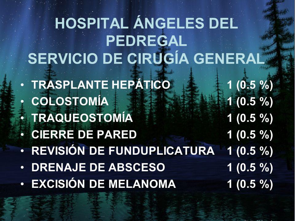 HOSPITAL ÁNGELES DEL PEDREGAL SERVICIO DE CIRUGÍA GENERAL TRASPLANTE HEPÁTICO1 (0.5 %) COLOSTOMÍA1 (0.5 %) TRAQUEOSTOMÍA1 (0.5 %) CIERRE DE PARED1 (0.