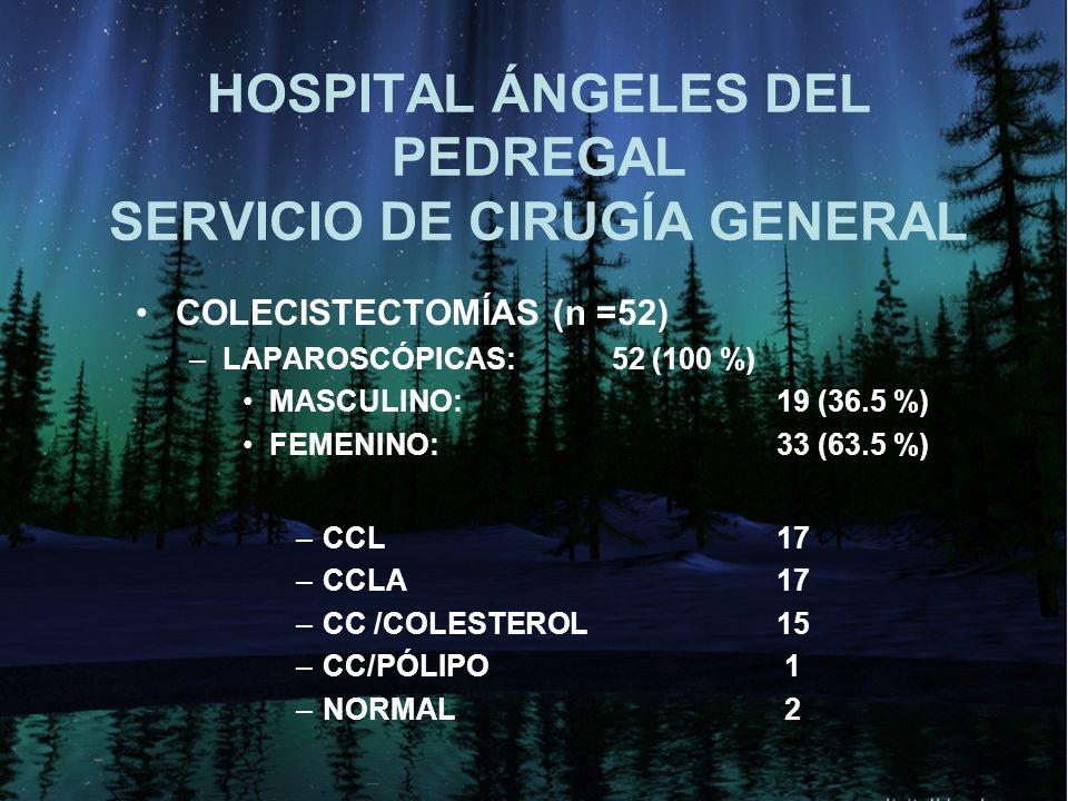 HOSPITAL ÁNGELES DEL PEDREGAL SERVICIO DE CIRUGÍA GENERAL COLECISTECTOMÍAS (n =52) –LAPAROSCÓPICAS: 52 (100 %) MASCULINO: 19 (36.5 %) FEMENINO: 33 (63