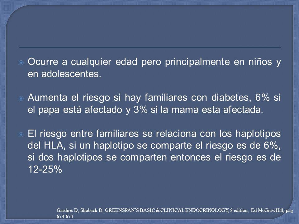 Ocurre a cualquier edad pero principalmente en niños y en adolescentes. Aumenta el riesgo si hay familiares con diabetes, 6% si el papa está afectado