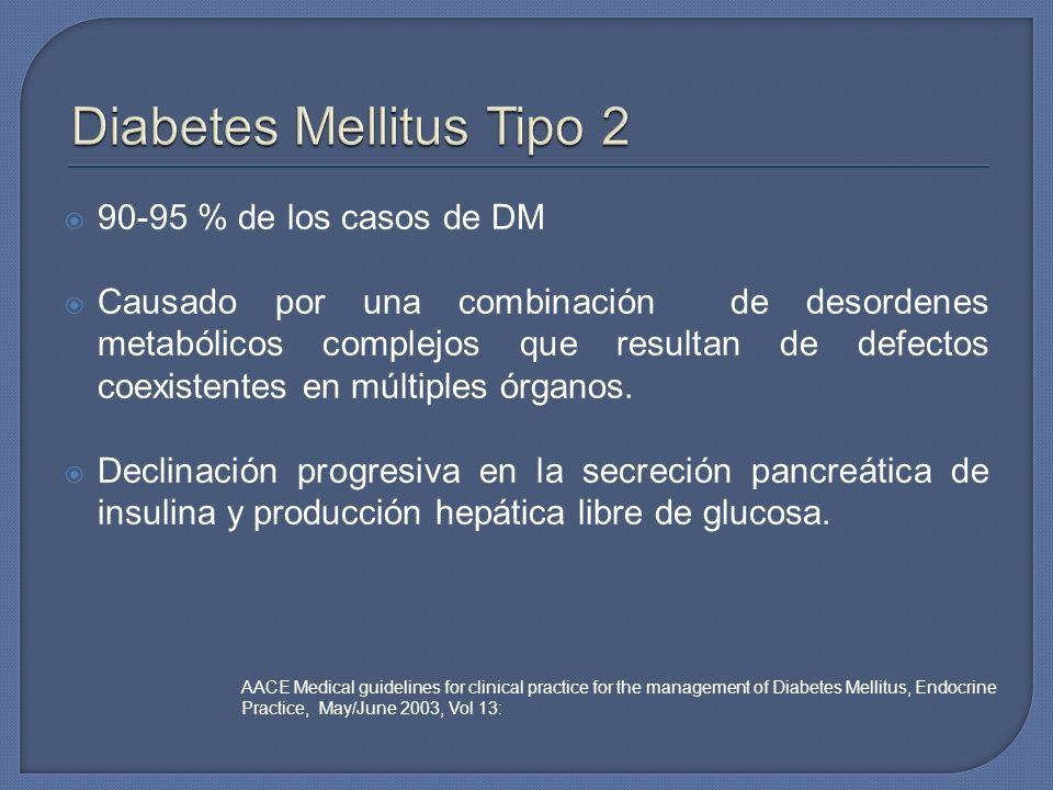 90-95 % de los casos de DM Causado por una combinación de desordenes metabólicos complejos que resultan de defectos coexistentes en múltiples órganos.