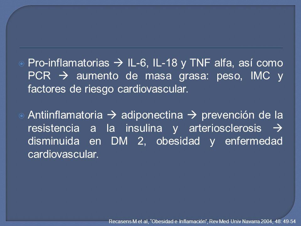 Pro-inflamatorias IL-6, IL-18 y TNF alfa, así como PCR aumento de masa grasa: peso, IMC y factores de riesgo cardiovascular. Antiinflamatoria adiponec