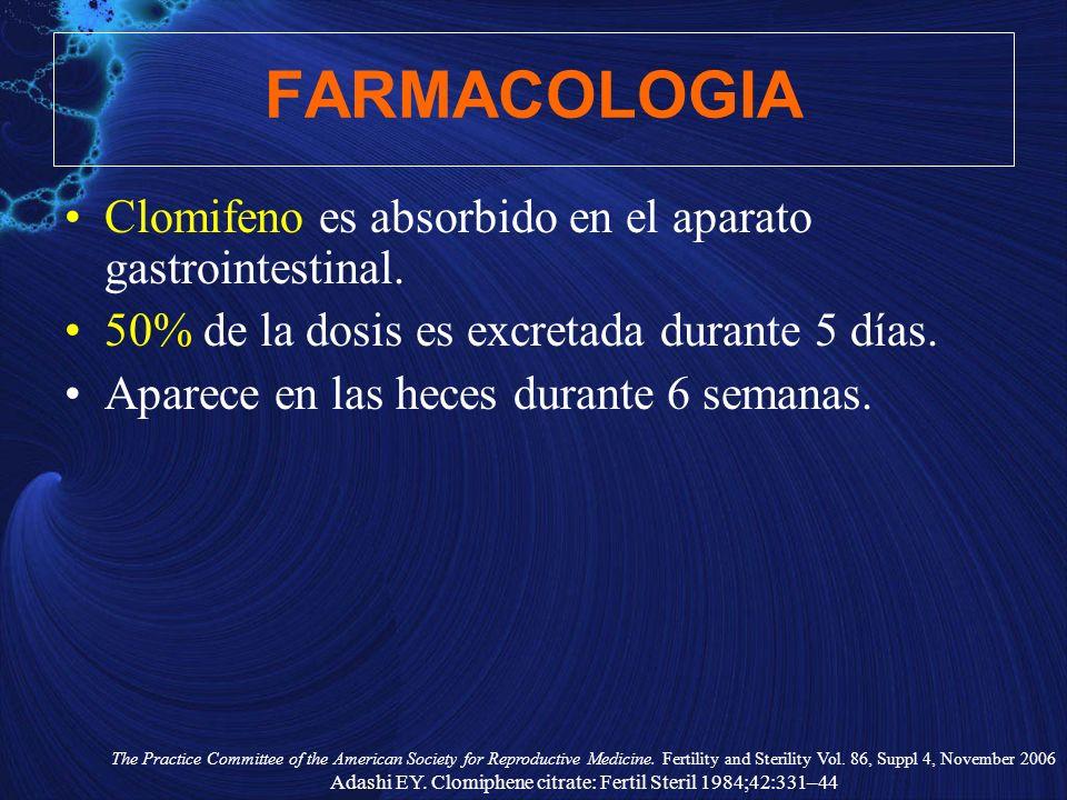 FARMACOLOGIA Clomifeno es absorbido en el aparato gastrointestinal. 50% de la dosis es excretada durante 5 días. Aparece en las heces durante 6 semana