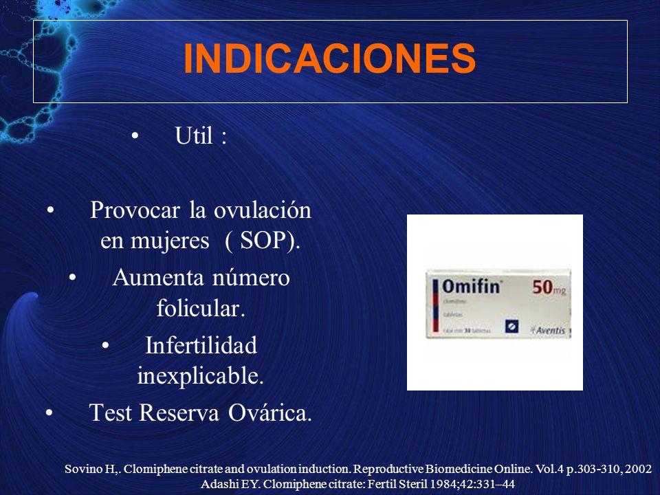 INDICACIONES Util : Provocar la ovulación en mujeres ( SOP). Aumenta número folicular. Infertilidad inexplicable. Test Reserva Ovárica. Sovino H,. Clo
