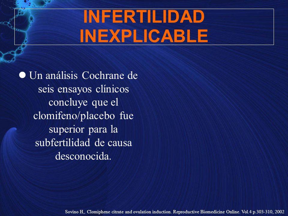 INFERTILIDAD INEXPLICABLE Un análisis Cochrane de seis ensayos clínicos concluye que el clomifeno/placebo fue superior para la subfertilidad de causa