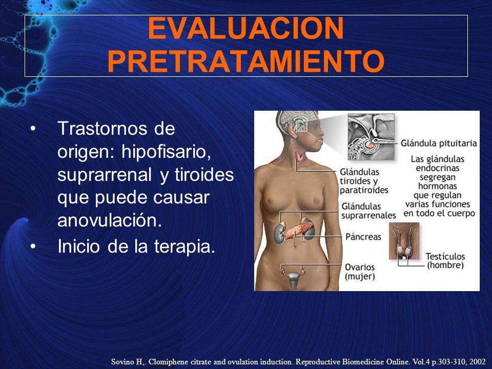 EVALUACION PRETRATAMIENTO Trastornos de origen: hipofisario, suprarrenal y tiroides que puede causar anovulación. Inicio de la terapia. Sovino H,. Clo