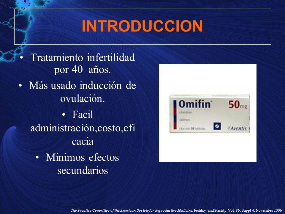 INTRODUCCION Tratamiento infertilidad por 40 años. Más usado inducción de ovulación. Facil administración,costo,efi cacia Minimos efectos secundarios